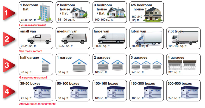 Self Storage Size Estimator Self Storage In Glasgow